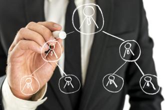 Wirkungsvolle (Mitarbeiter)- Führung